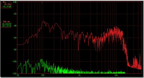 助手席後部座席を起こした20-2000、180秒.50Hz-6dB.8kHz 6dB.loudness